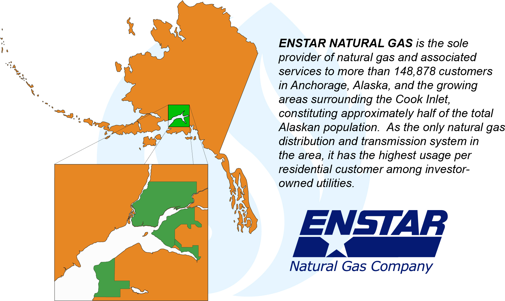 ENSTAR NATURAL GAS is the sole provider of natural gas and associated services to more than 148,878 customers in Anchorage, Alaska, and the growing areas surrounding the Cook Inlet, constituting approximately half of the total Alaskan population. As the only natural gas distribution and transmission system in the area, it has the highest usage per residential customer among investor- owned utilities.